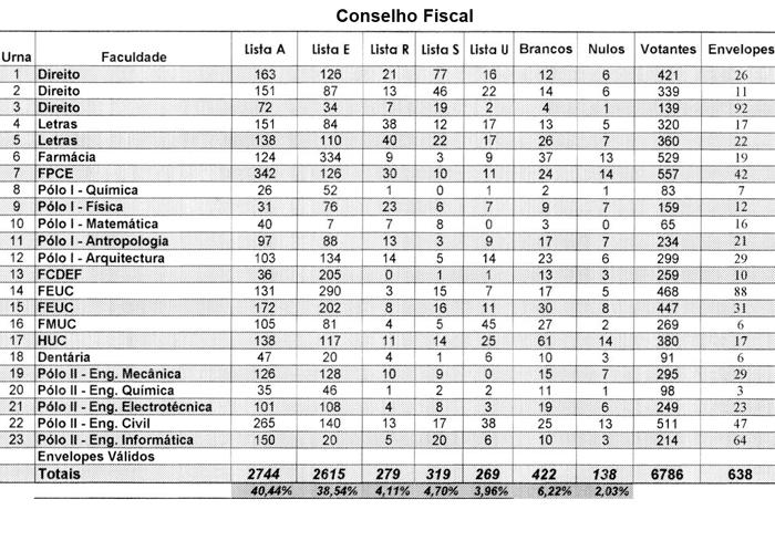 resultadoa-fiscal2