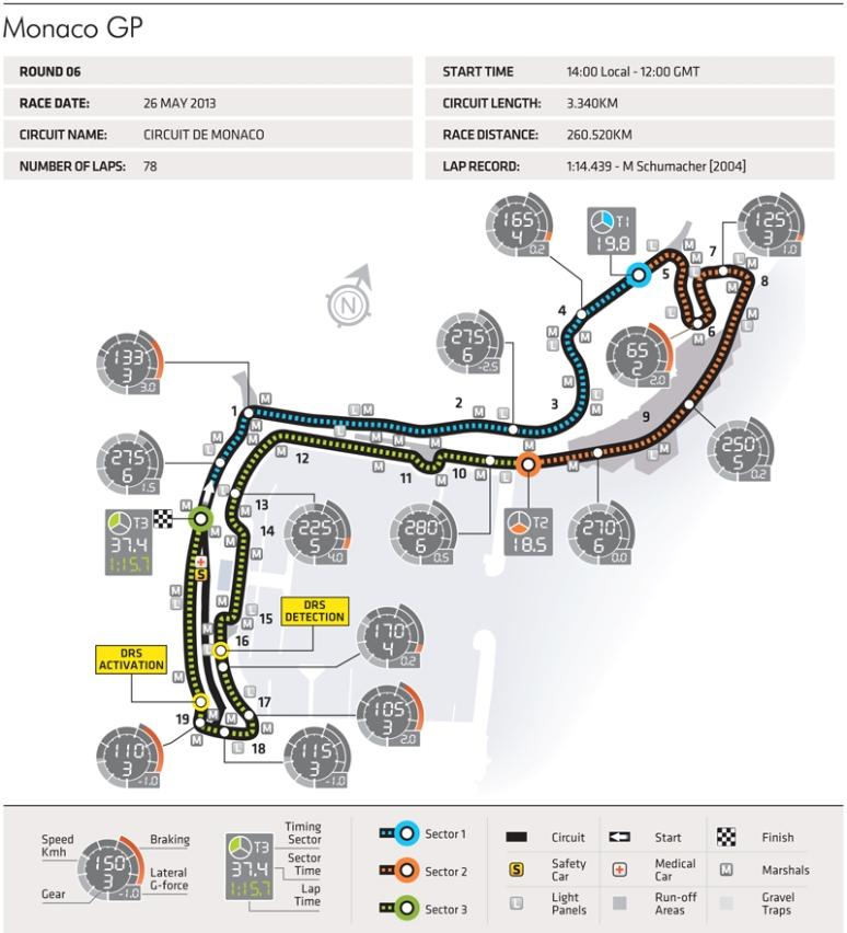 06-monaco-circuit-print.FH11